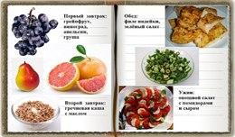 меню от диетолога ковалькова